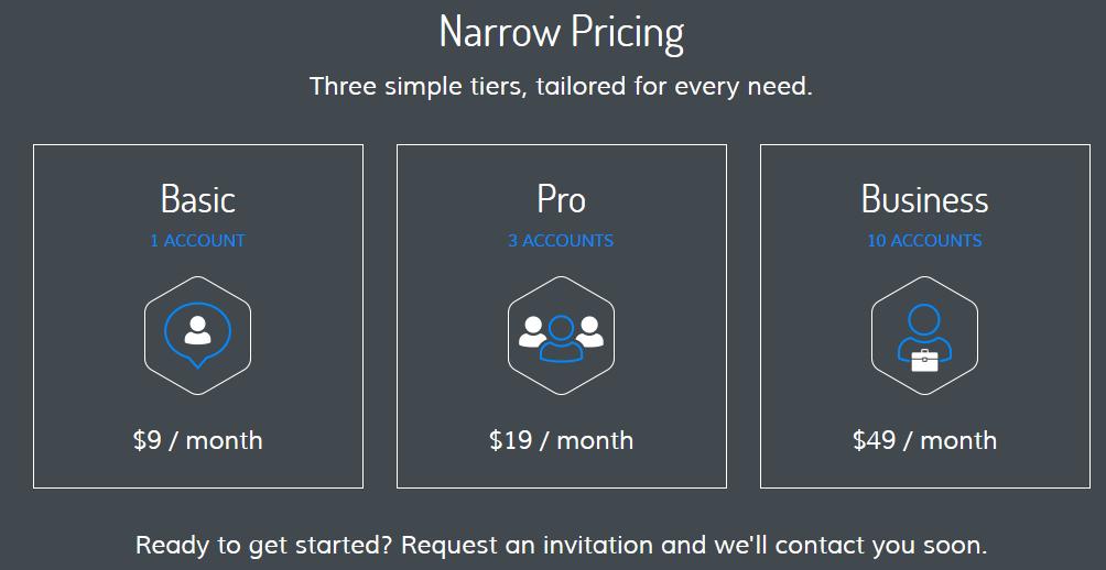 Narrow opties